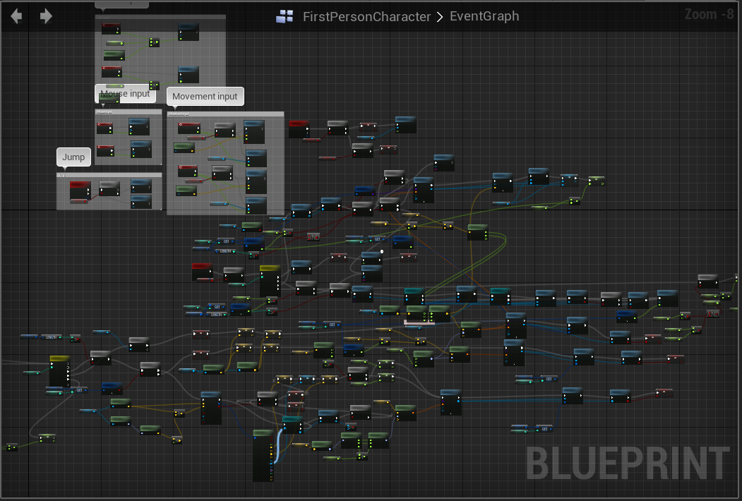 What limitations does Unreal Engine 4's blueprint system have