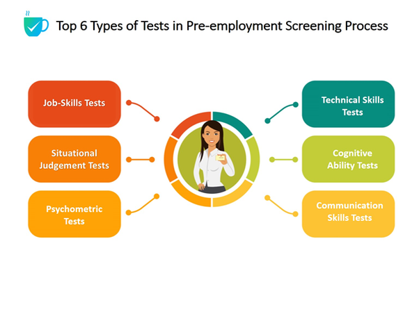 What is more important test in the pre-employment screening process