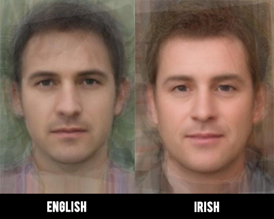 Typical irish traits