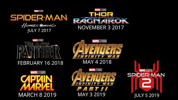 What Is The Chronological Order Of Marvel Cinematic Universe Movies