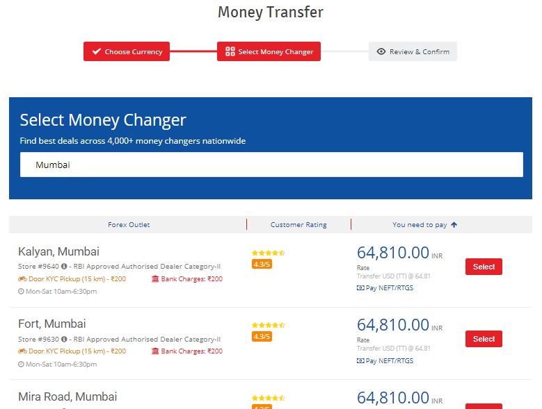 2 The Bankoney Changers With Extravelmoney Offer Forex Services At Whole Rates For Customers Ordering Through Portal