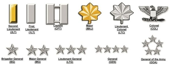 What are the ranks of the marines? - Quora