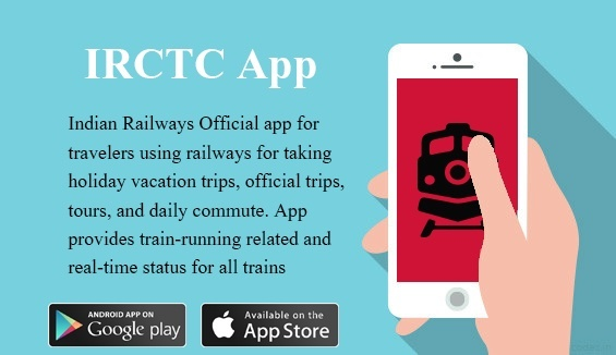 Indian railways   Image Resource : indiaincorporated.com. Tatkal IRCTC Seat  Availability