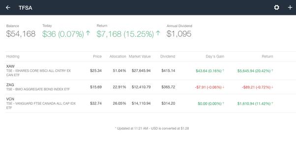 what is the best online stock portfolio tracking tool quora