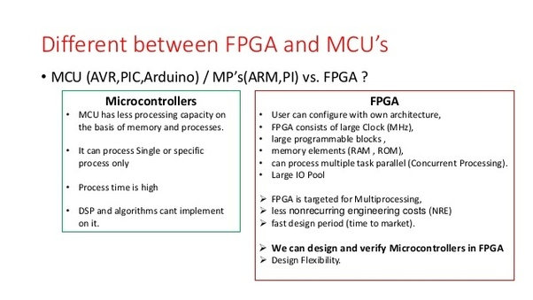 What is a FPGA and what does it do? - Quora