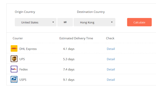 How long does it take to ship USPS to Hong Kong? - Quora