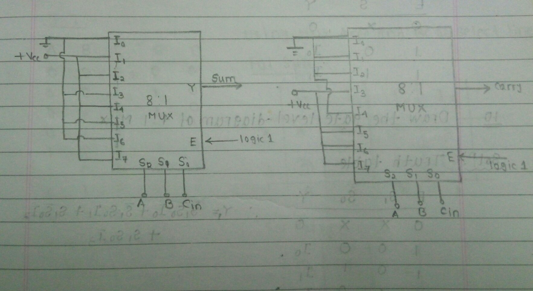 How Can We Implement Full Adder Using 81 Multiplexer Quora Systems Simulation Of 4bit Circuit In Verilog Hdl This Be Done Directly Since Only Mux Needs To Usedit Just Plotting The Sum And Carry Expression