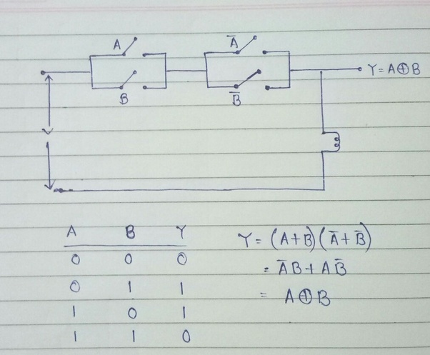 logic diagram of xor gate what is the logic switching circuit of xor and xnor gates  quora  switching circuit of xor and xnor gates