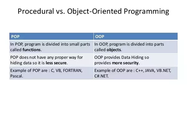 object oriented programming and data member In object-oriented programming, field (also called data member or member variable) is the data encapsulated within a class or object in the case of a regular field.
