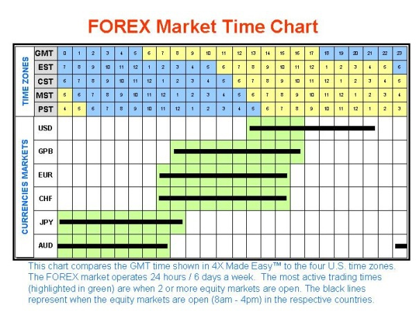 Forex Managed Accounts, The Following Huge Thing!