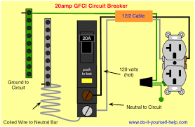 do i need 12 3 wire to install a 20a gfci receptacle and circuit rh quora com square d gfci circuit breaker installation gfci circuit breaker installation troubleshooting