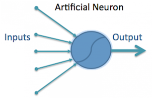 What is a simple explanation of how artificial neural networks work main qimg fe9ee23b6783879a076cbbdaa5e804af ccuart Image collections