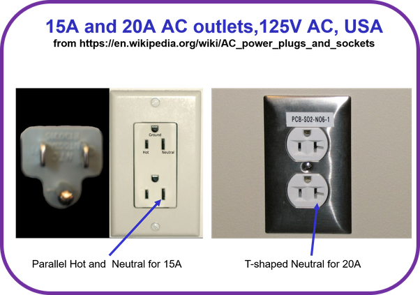 Can Lights And Outlets Be On The Same Circuit Quora