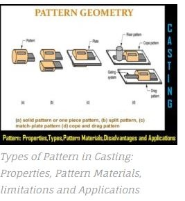 Which material should be used to make pattern for casting