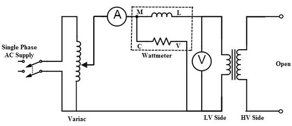 how can we calculate transformer constant losses