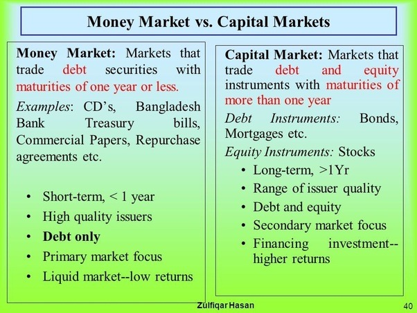 money market and capital market in bangladesh In last two decades, capital market witnessed number of institutional and regulatory advancements which has resulted diversified capital market intermediaries at present, capital market intermediaries are of following types: stock exchanges: apart from dhaka stock exchange, there is another stock exchange in bangladesh that is chittagong.