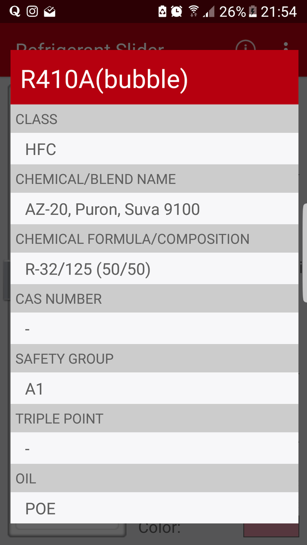 What is the difference between the R410A refrigerant and the R32