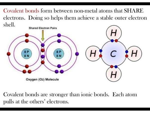are acids covalent compound quora