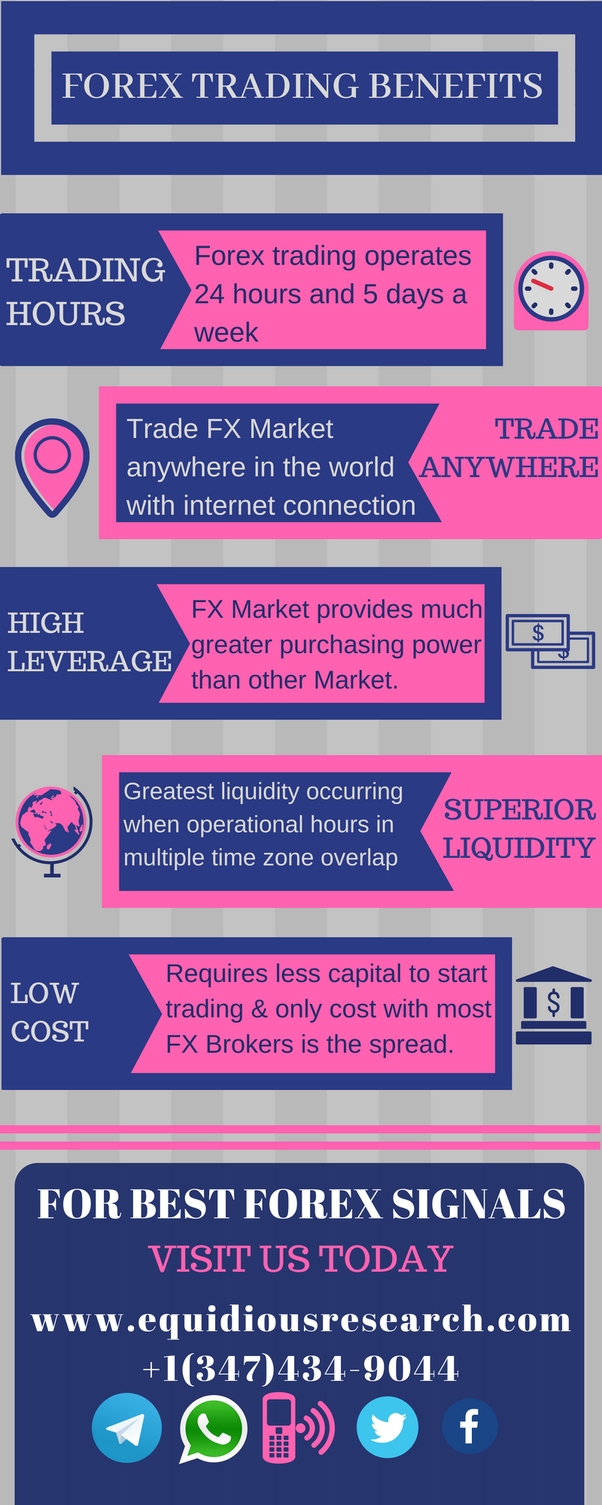Forex Trading Has Its Own Advantages