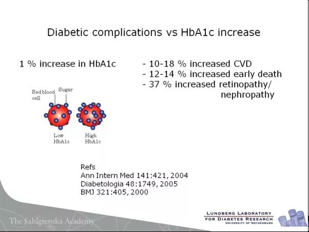 Best Ways To Lower Hemoglobin A1c Levels Naturally