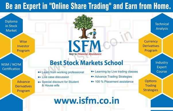 Forex trading coaching in hyderabad the great mbuna investments in the philippines