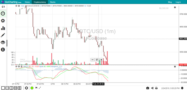 Forex pro trader download foto 9