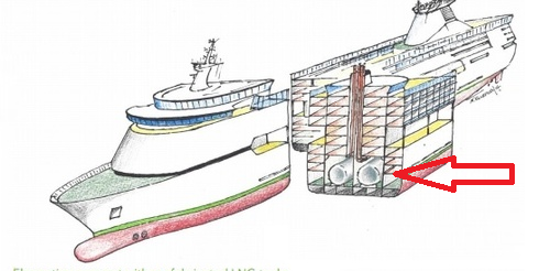 Where Are The Fuel Tanks On A Cruise Ship Located Quora - How heavy is a cruise ship