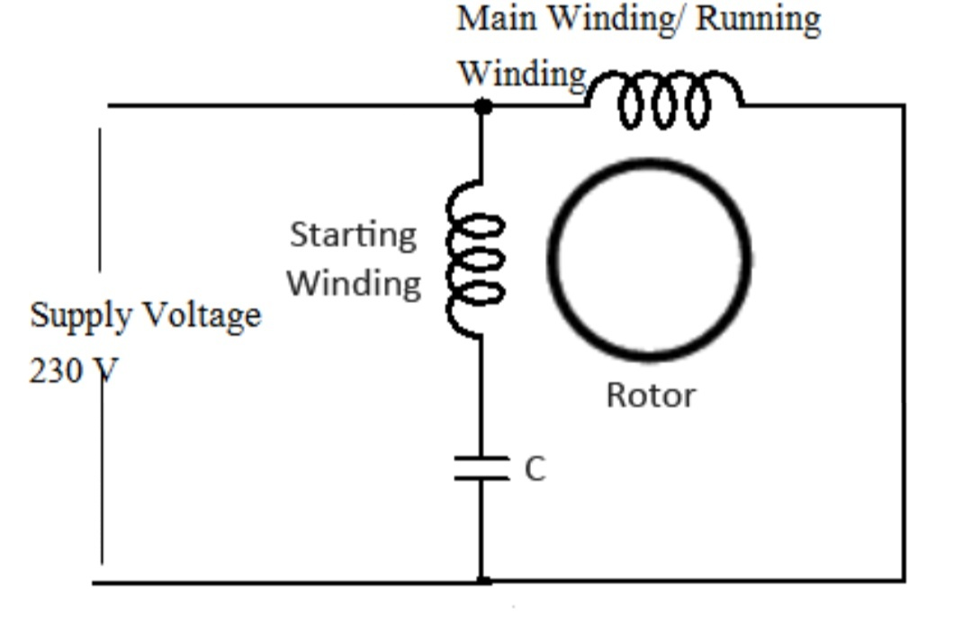 ceiling fan winding connection images