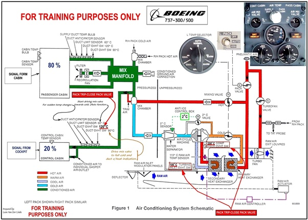 air conditioning system wiring diagram what is the white vapor that planes blow into the cabins  what is the white vapor that planes blow into the cabins