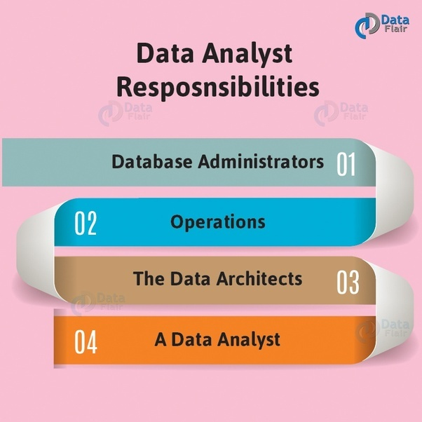 how to become data analyst quora