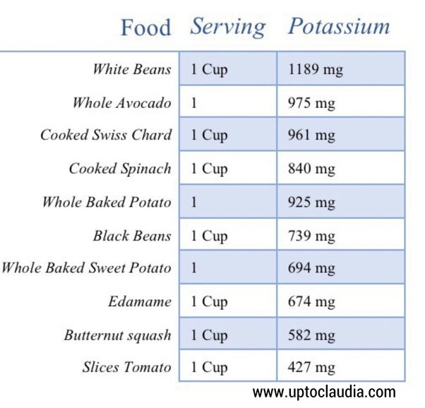 What Are The Fruits Rich In Potassium  Quora