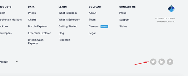 how to contact bitcoin