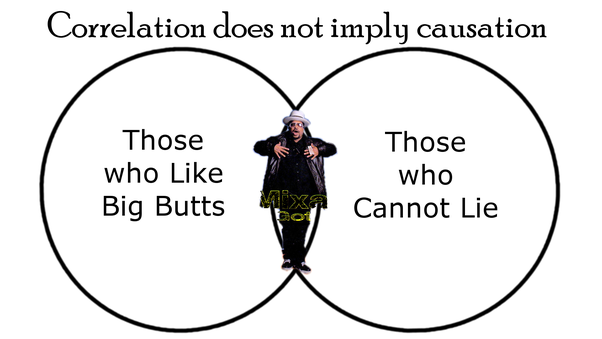 What Are Some Examples Of Correlation Does Not Equal Causation