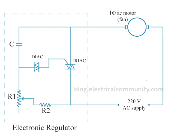 How Does A Fan Speed Regulator Work on a c circuit diagram