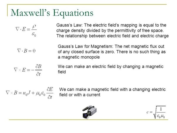 relationship between magnetic field and current equation