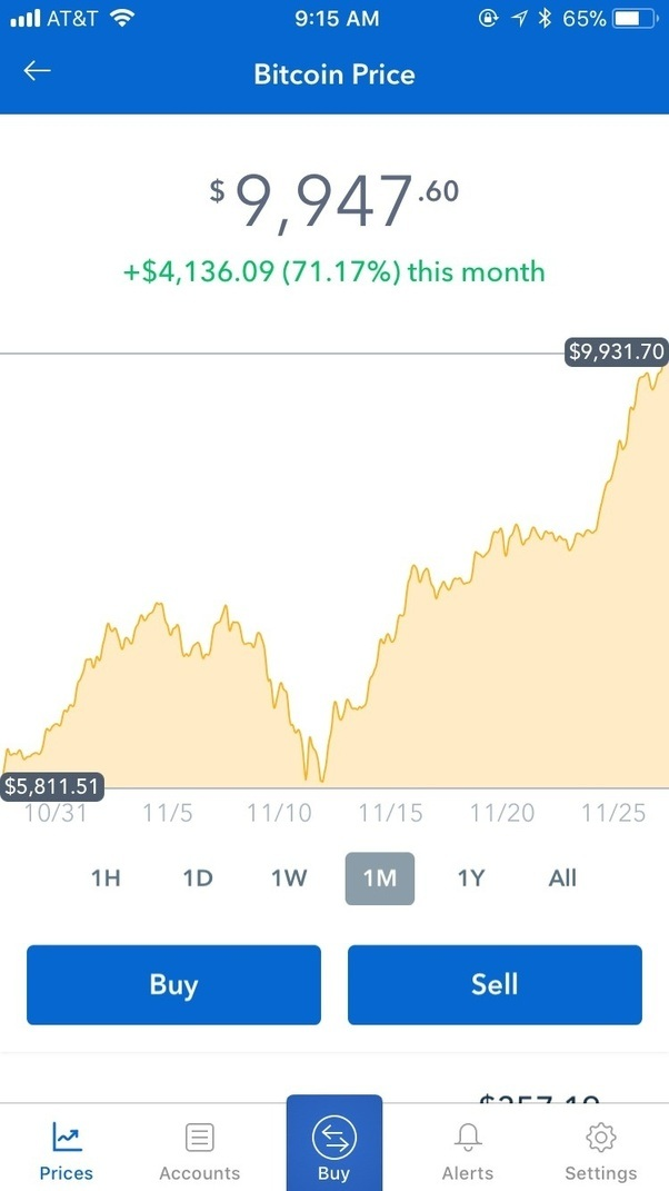 buy cryptocurrency in india quora