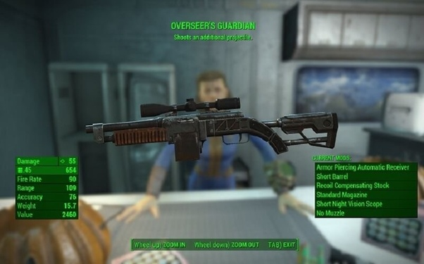 Which guns are the most practical to use in Fallout 4? - Quora