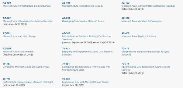 How to learn Microsoft's Azure on my own - Quora