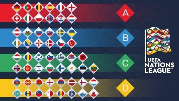 What Is The Uefa Nations League Quora