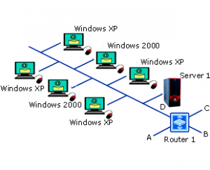 operating system network What is a network operating system and the types of network ...