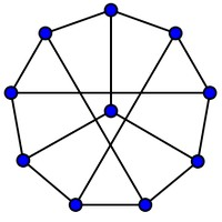 Josh's Math Blog